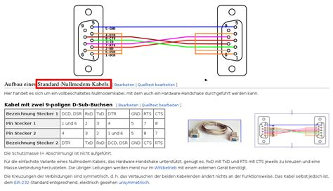 » Serial Cable Null-Modem DTE DCE COM Port Terminal Device