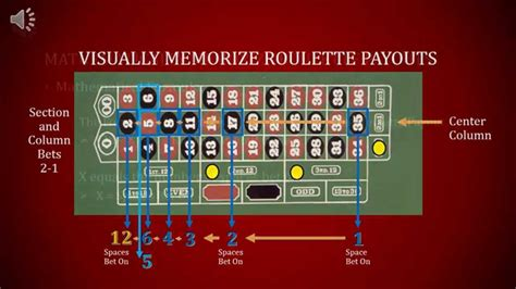 Memorizing Roulette Payout Odds - YouTube