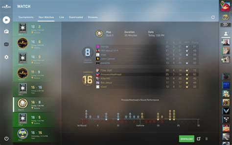 Cs go trust factor or prime - are you looking for factor